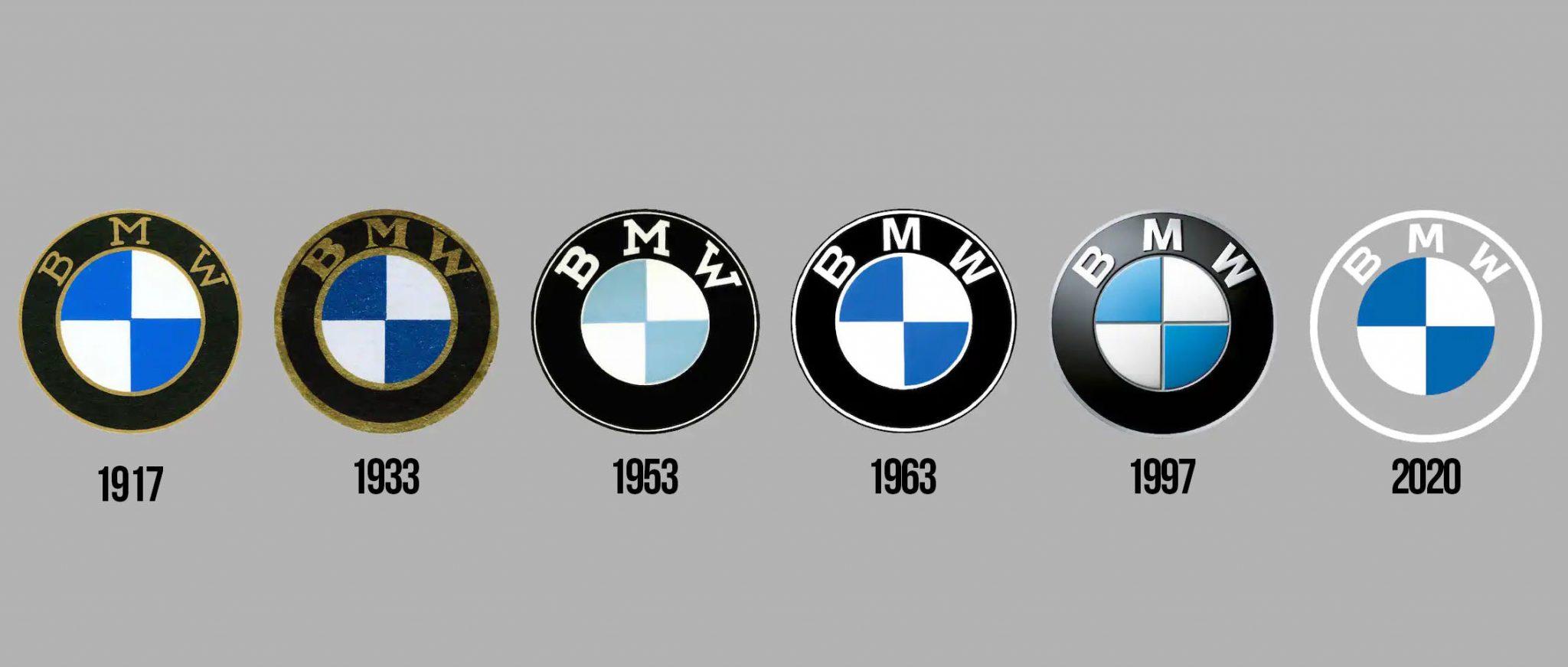 Rediseño y renovación de logotipo BMW