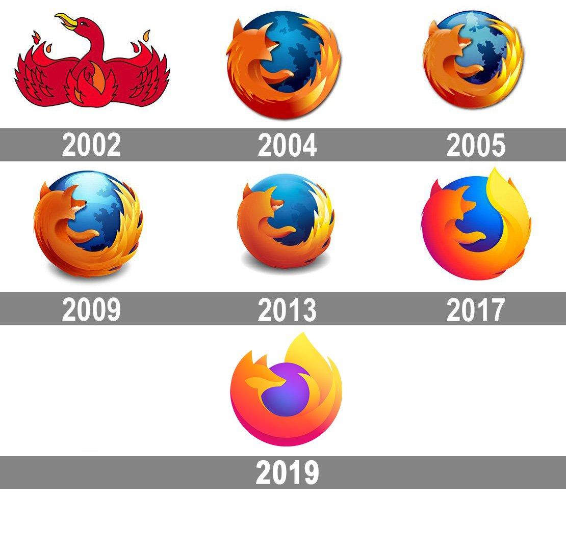 Rediseño y renovación de logotipo Firefox